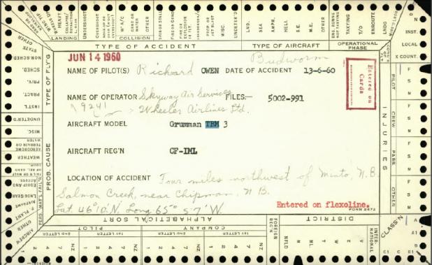 CF-IML 1960 1
