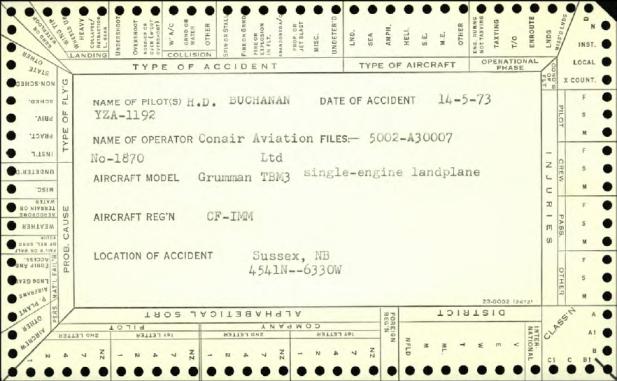 CF-IMM 1973 1